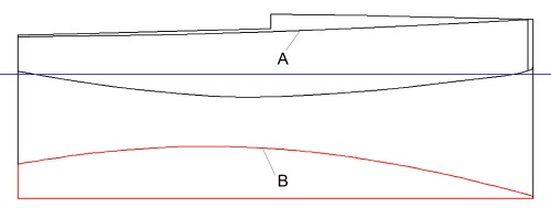 fig 20