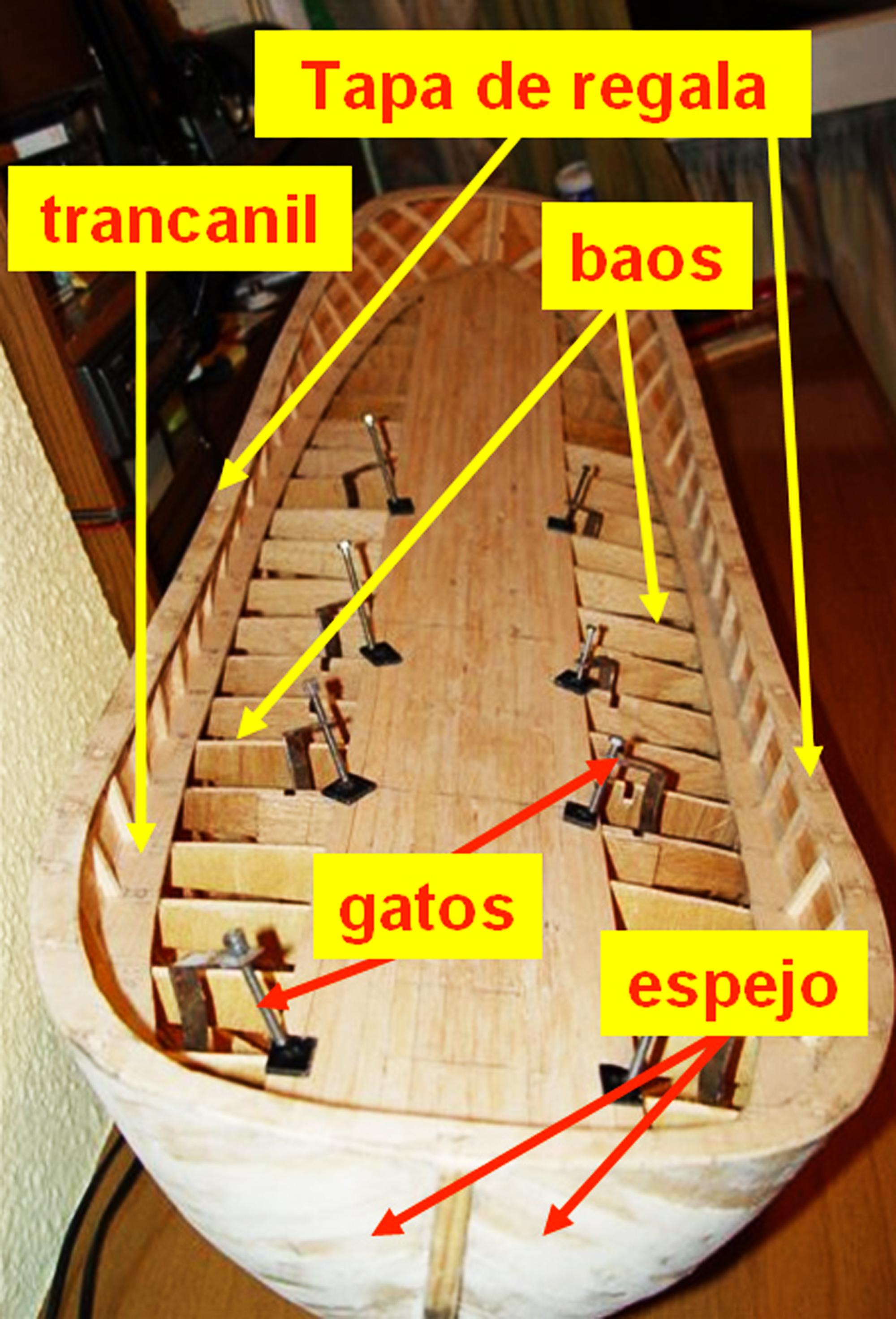 Se regala en la primera en el msn ecuador milagro - 2 9