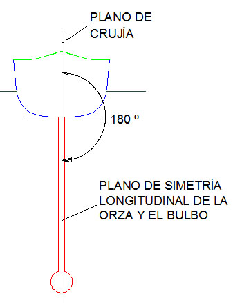 fig 99 A